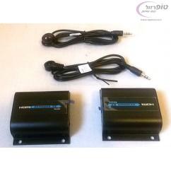 מרחיק HDMI + ir על גבי כבל רשת מסוג  cat5e או cat6 או cat7 עד 100 מטר